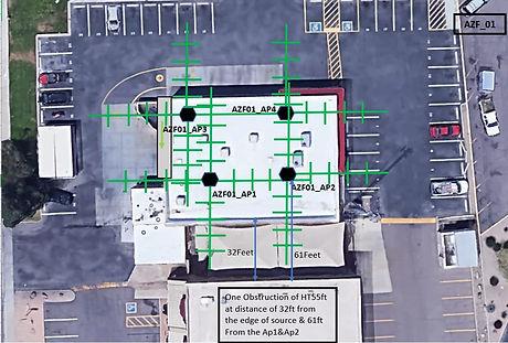 Predictive_Heatmap_Diagram.jpg