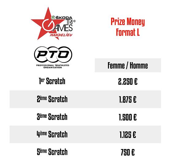 Prize Money PTO Mandelieu.png