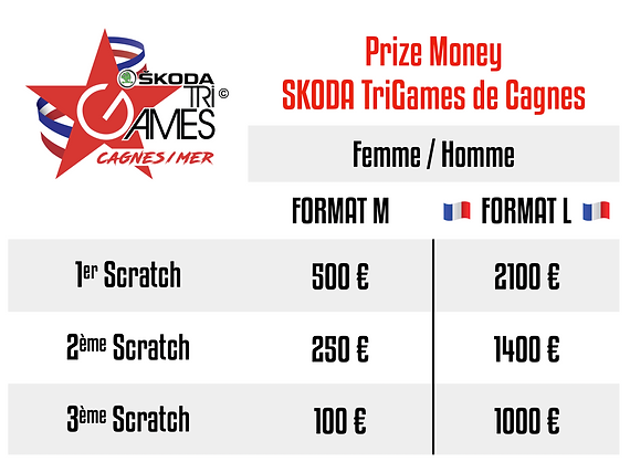 Prize Money Cagnes.png