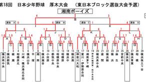 第18回 厚木大会(9/25最終)
