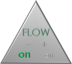 FLOW triangle.png