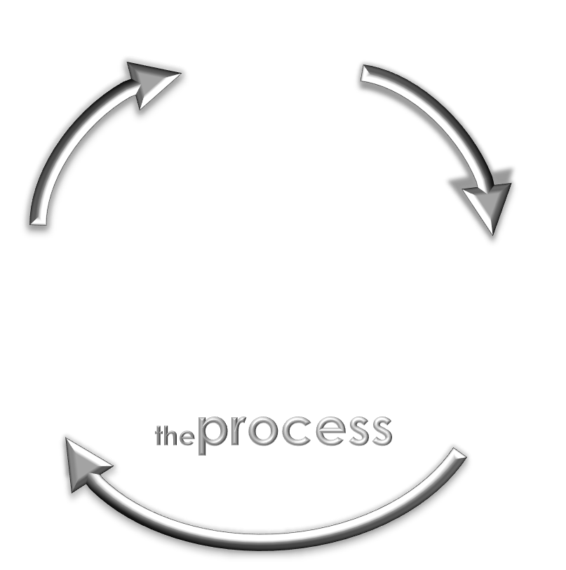 the process openings.png