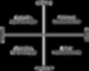 GROWTH REWARD framework.png