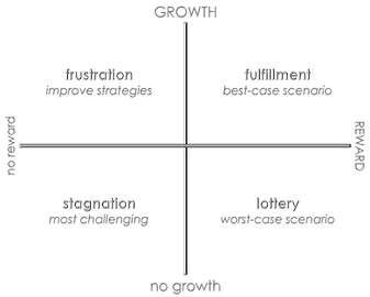 GROWTH REWARD framework.png