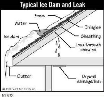 ice dam graphic.jpg