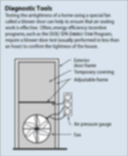 blower door test graphic.png