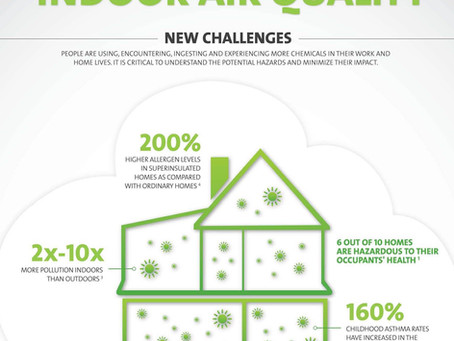 Energy Efficient Way to Better Indoor Air Quality