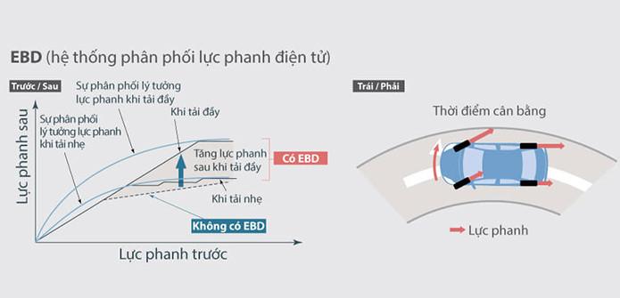 he-thong-phanh-dien-tu-yaris-810510j2474