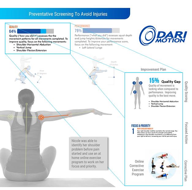 Website DARI move - Wellness.png