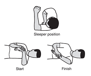 shoulder stretch 3a.png