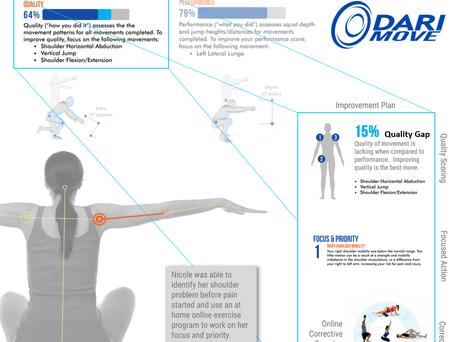 DARI Move : Employee Wellness