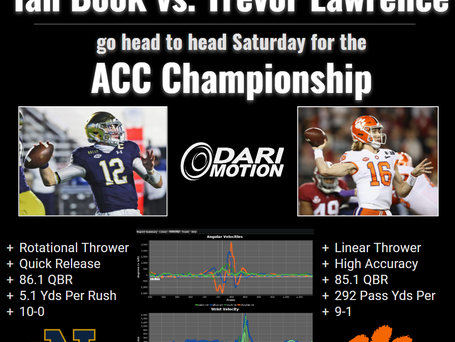 Notre Dame and Clemson - ACC Championship!