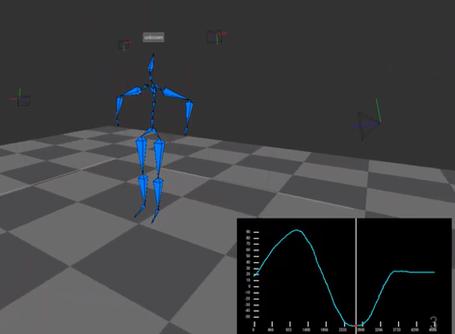 Movement Review:  Shoulder Internal/External Rotation