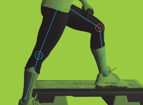 What is a functional movement? And, how can it be screened?