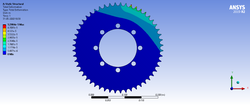 Analysis of Driven Sprocket