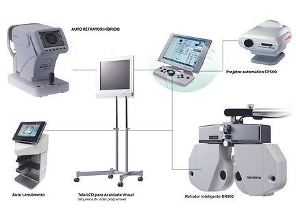 consultório oftalmológico inteligente; consultório oftalmológico automático; suplimed; auto lensômetro; projetor d; refrator digital; auto refrator;  optótipo; tela de projção; suplimed
