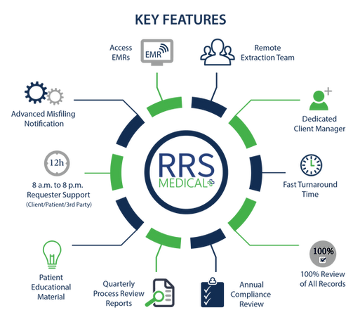 ROI Benefits chart-01.png