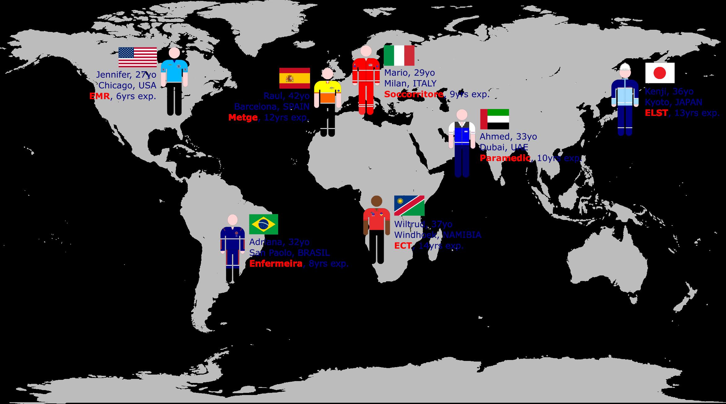 Fragmented world of EMTs