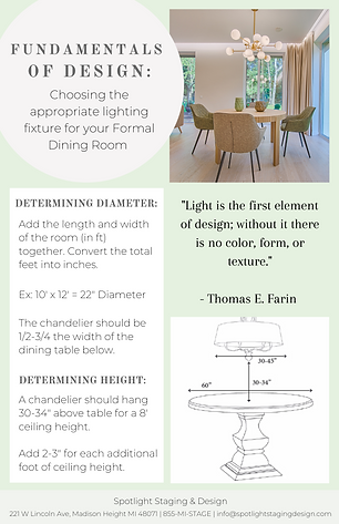 Choosing Dining Room Fixtures-3.png