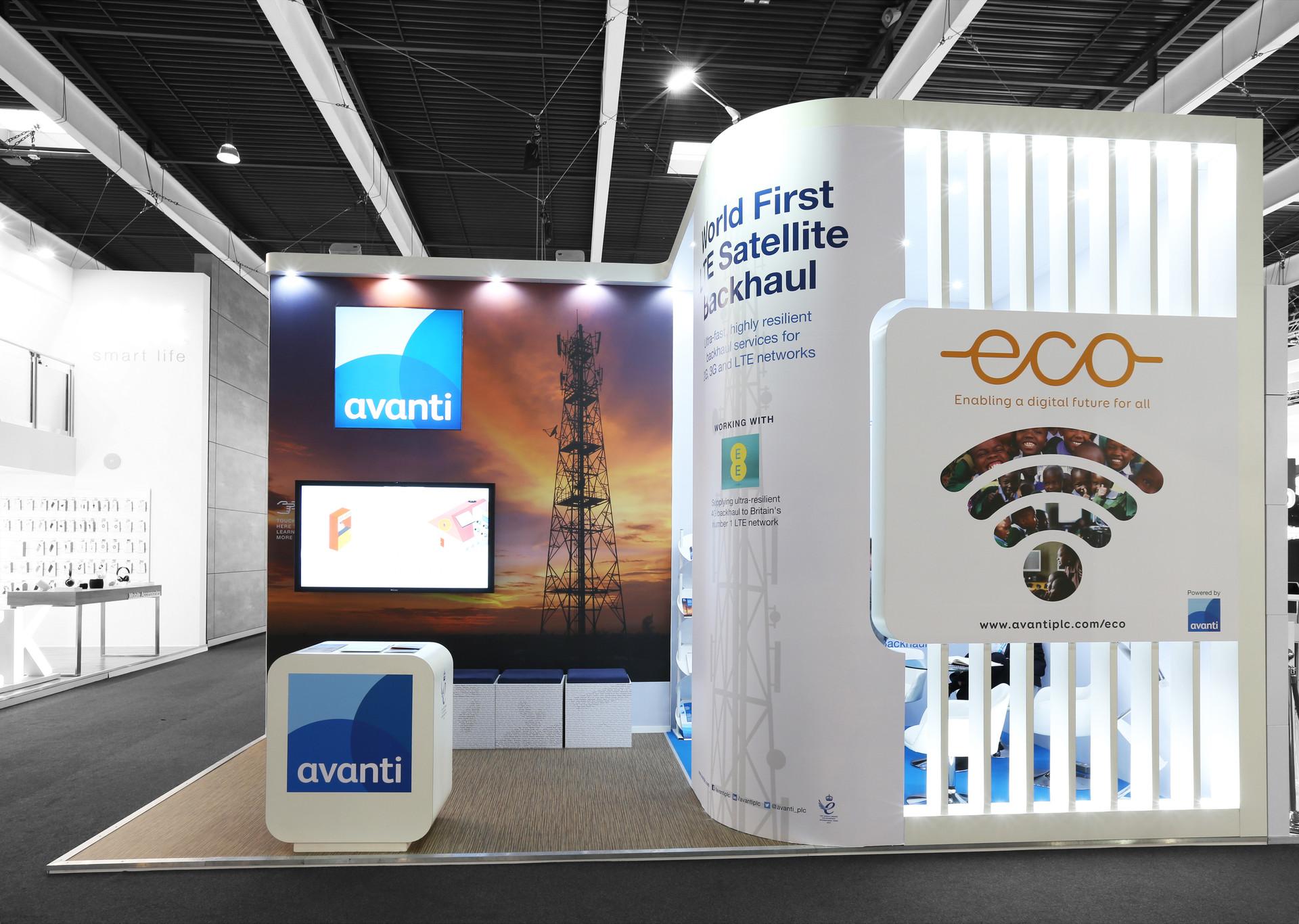 Exhibition stand design - Avanti