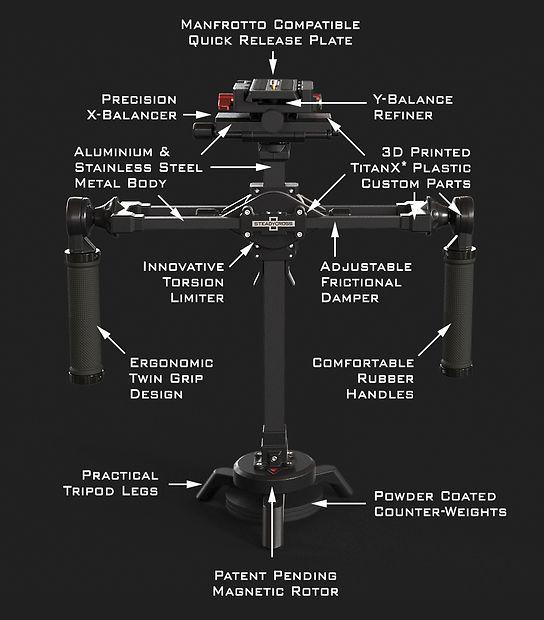 SC-G1.5 Tech-Specs.jpg