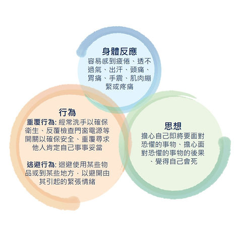 ABC OCD.jpg