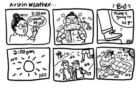 Austin Weather