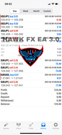 HAWK FX EA