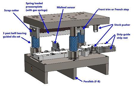 Custom three post progressive stamping die tooling