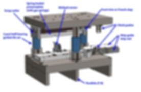 Custom Three Post Progressive Stamping Die Design
