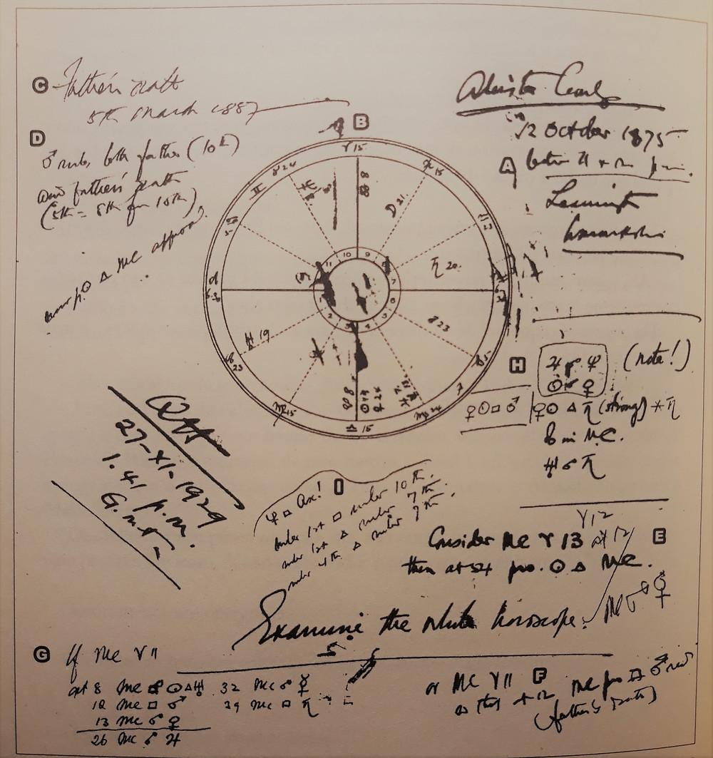 Mapa de Crowley por Fernando Pessoa