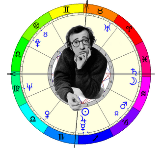 Olhar Astrológico: Woody Allen
