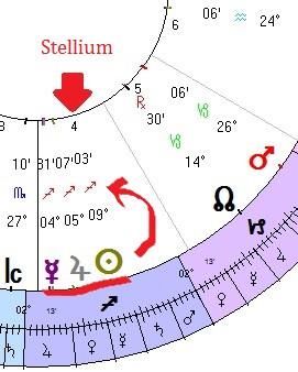 Stellium casa 4