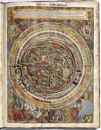 Mapa Astral – A orientação para a felicidade