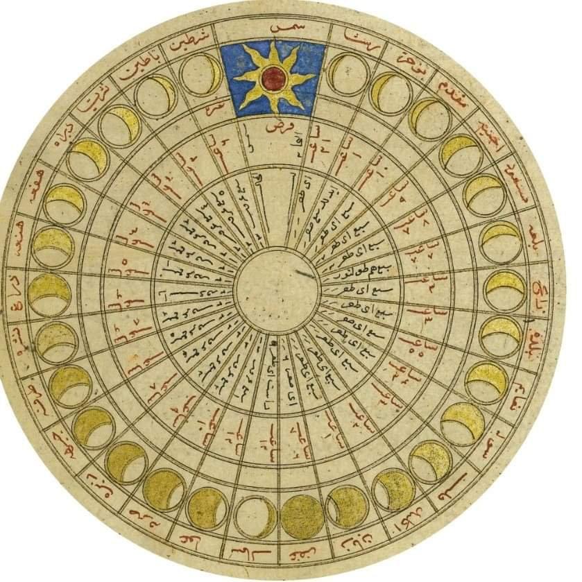 Astrologia Eletiva
