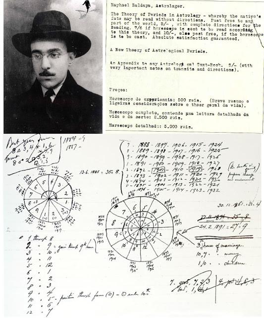 Fernando Pessoa Astrólogo