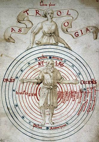 Planetas em signos: como interpretá-los?