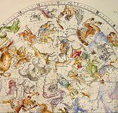 Mapa natal e retorno solar