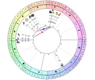 Olhar Astrológico: Angelina Jolie