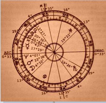 Calcular roda da fortuna