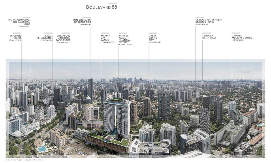 Boulevard 88 (Panoramic View) (1).jpeg