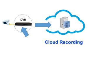 gravação em nuvem