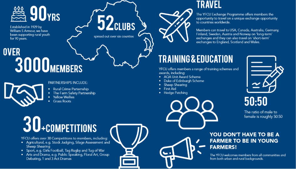 YFCU INFOGRAPHIC.PNG