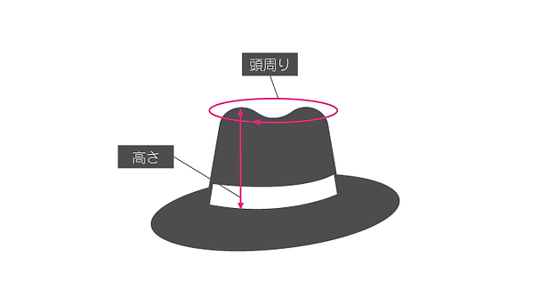 size_hat.png