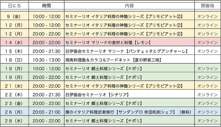 スクリーンショット 2021-06-26 8.33.27.png