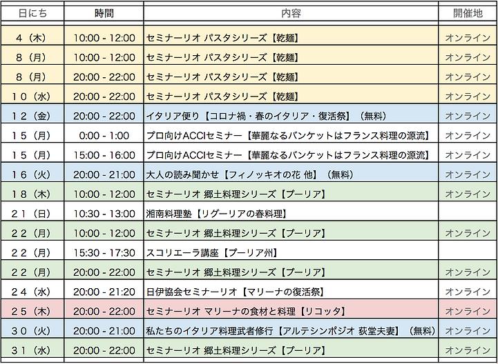 スクリーンショット 2021-02-15 12.17.19.png