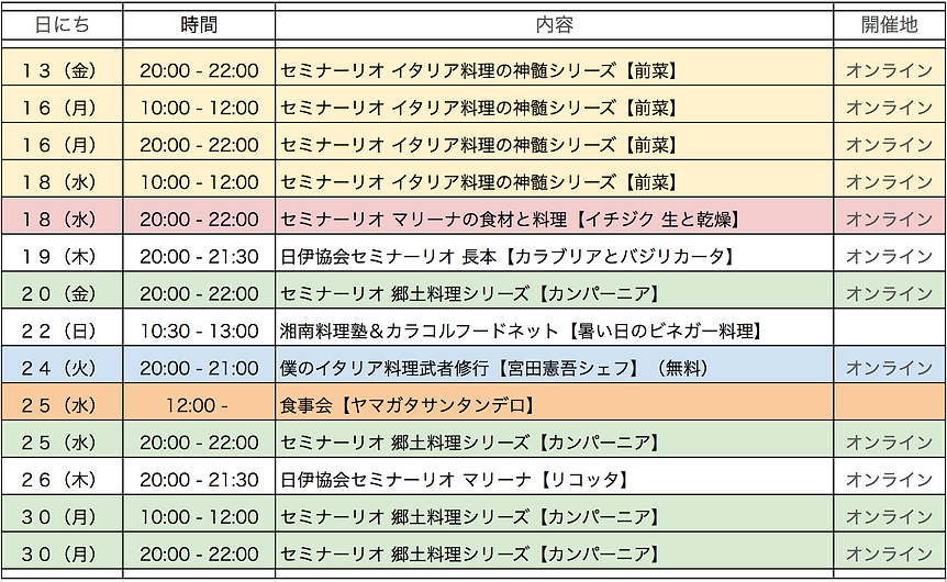 スクリーンショット 2021-07-26 15.55.25.png