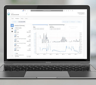 Real-time water monitoring software