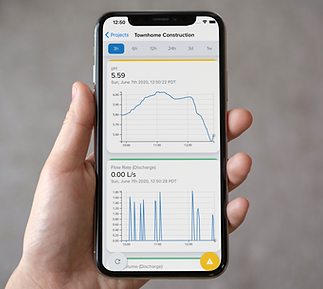Live Water Monitoring Software