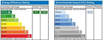 Energy Efficiency Rating.jpg